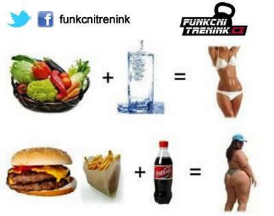 Funkční trénink-zdravá strava